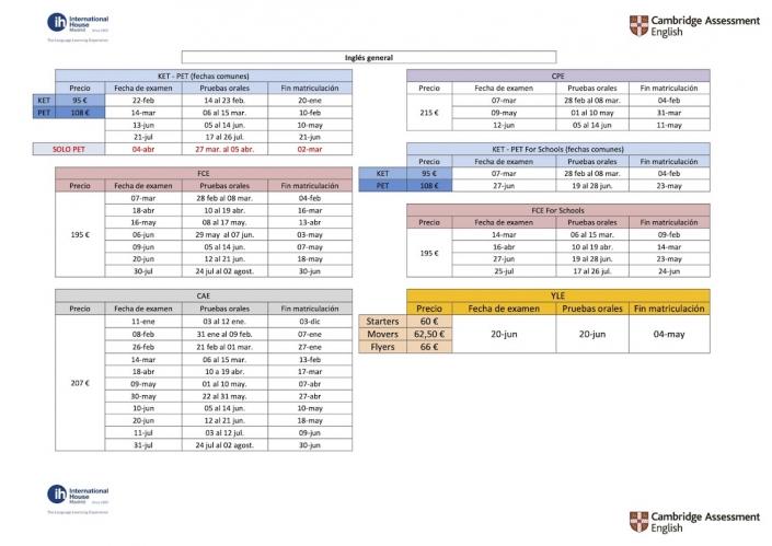 Preparación Exámenes Cambridge Madrid | Fechas Exámenes Cambridge enero Julio 2020 | Academia de Inglés Madrid